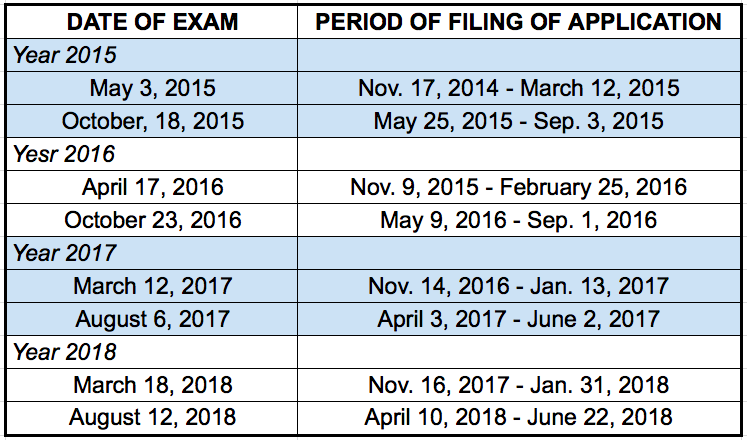 Civil Service Exam 2019 Schedule CSC